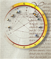 radix wheel chart with planets and signs